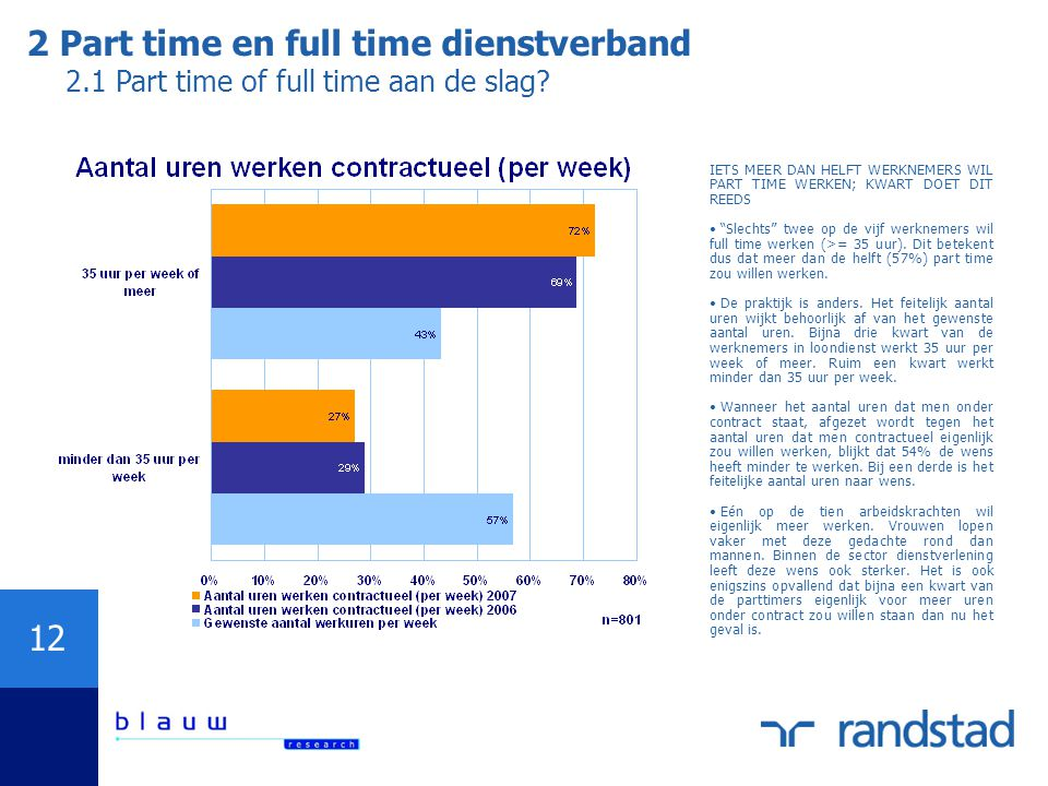 2 Part time en full time dienstverband 2