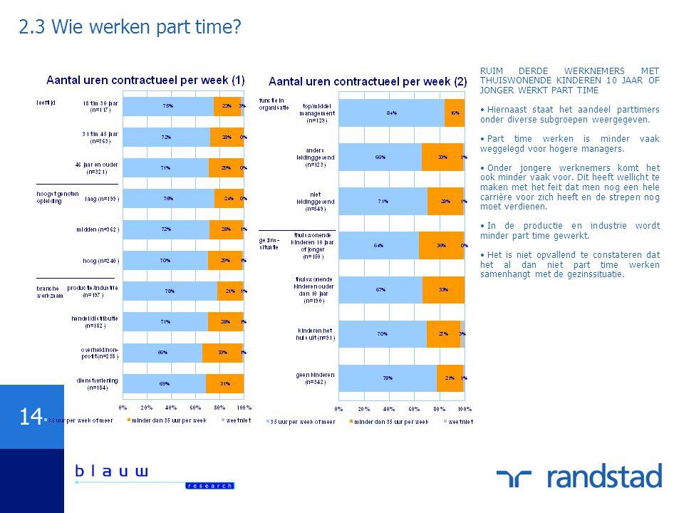 2.3 Wie werken part time RUIM DERDE WERKNEMERS MET THUISWONENDE KINDEREN 10 JAAR OF JONGER WERKT PART TIME.
