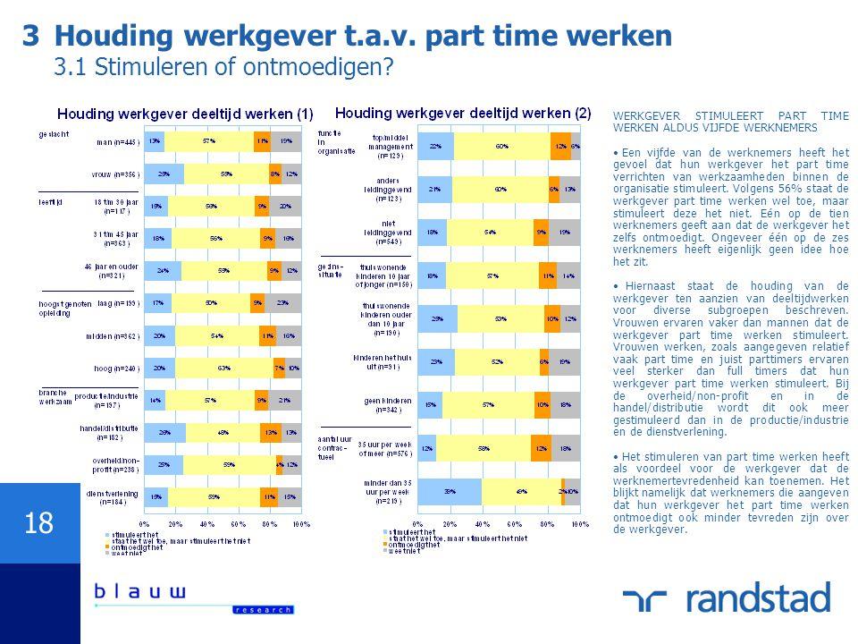 3. Houding werkgever t. a. v. part time werken 3