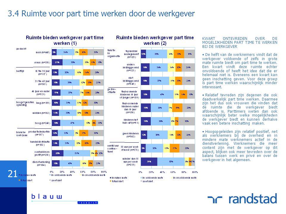3.4 Ruimte voor part time werken door de werkgever
