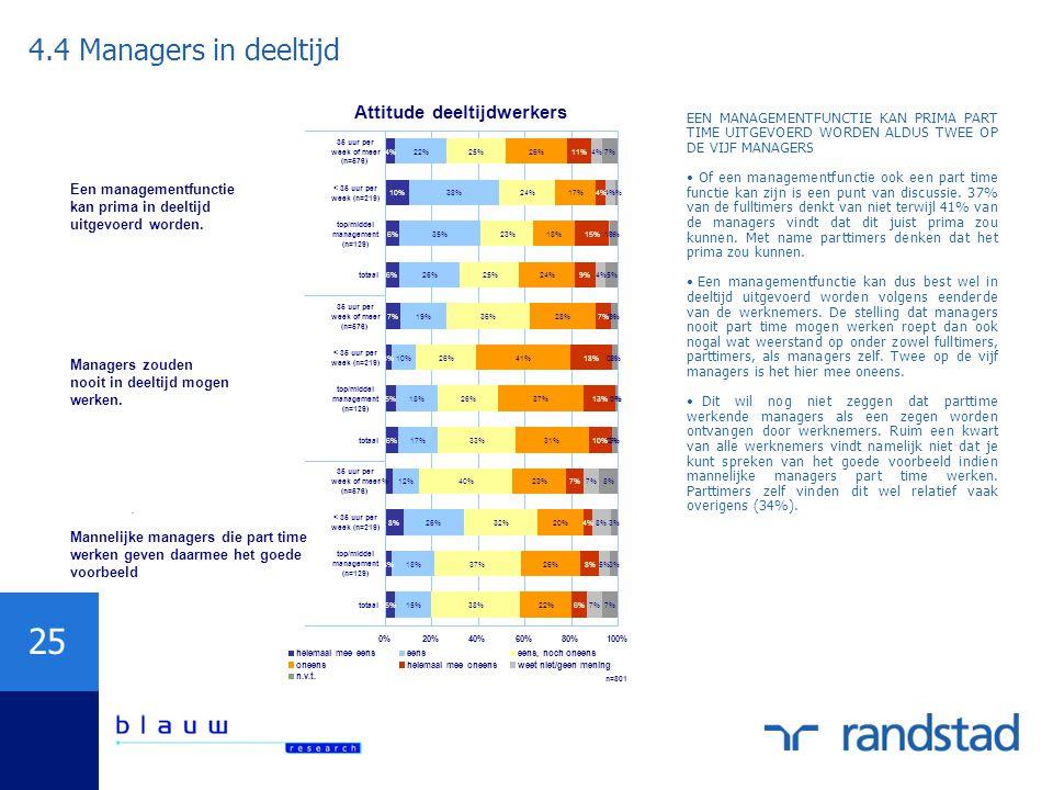 4.4 Managers in deeltijd Attitude deeltijdwerkers