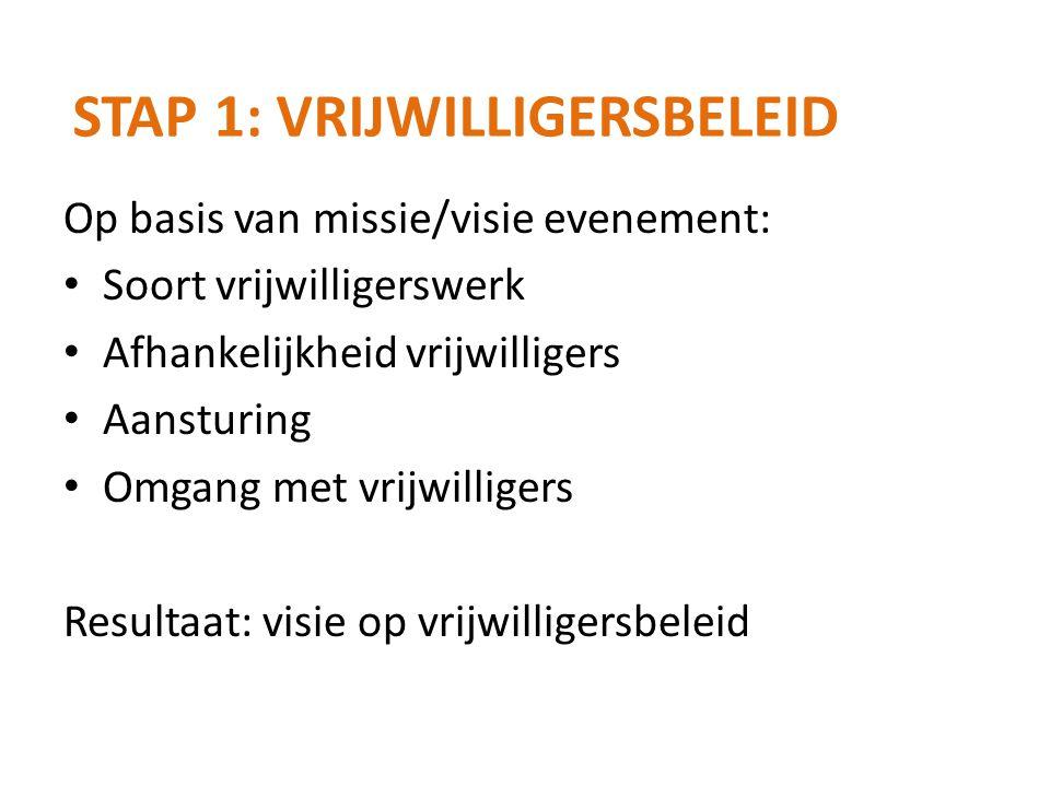 Stap 1: vrijwilligersbeleid