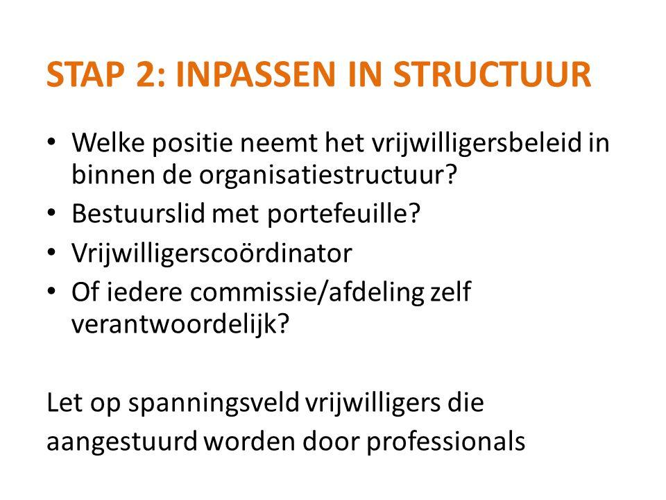 Stap 2: inpassen in structuur