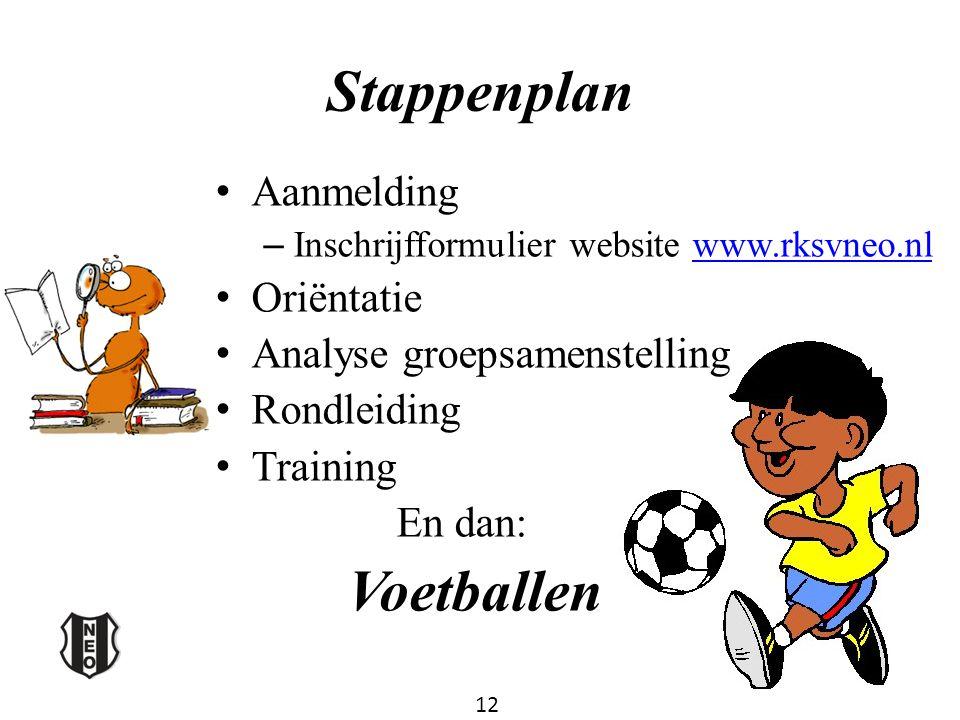 Stappenplan Voetballen Aanmelding Oriëntatie
