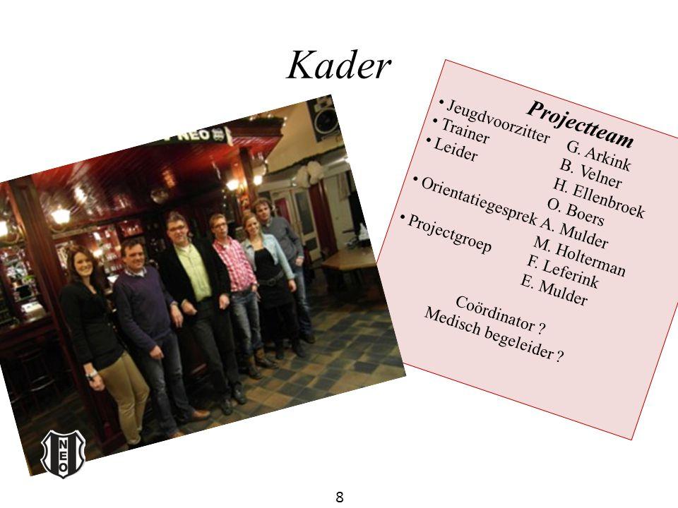 Kader Projectteam Jeugdvoorzitter G. Arkink Trainer B. Velner