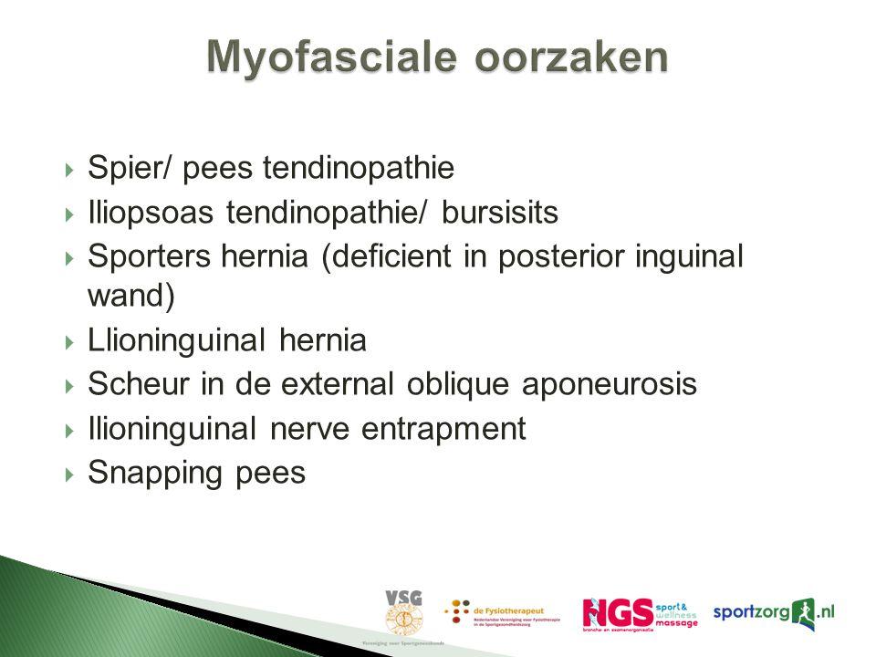 Myofasciale oorzaken Spier/ pees tendinopathie