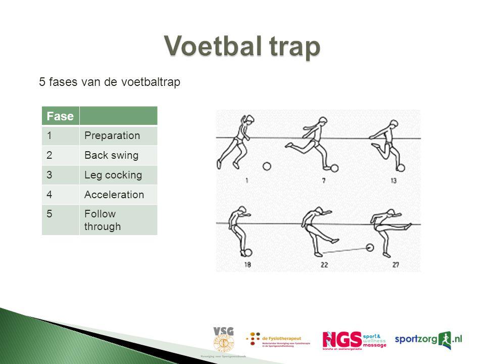 Voetbal trap Fase 5 fases van de voetbaltrap 1 Preparation 2