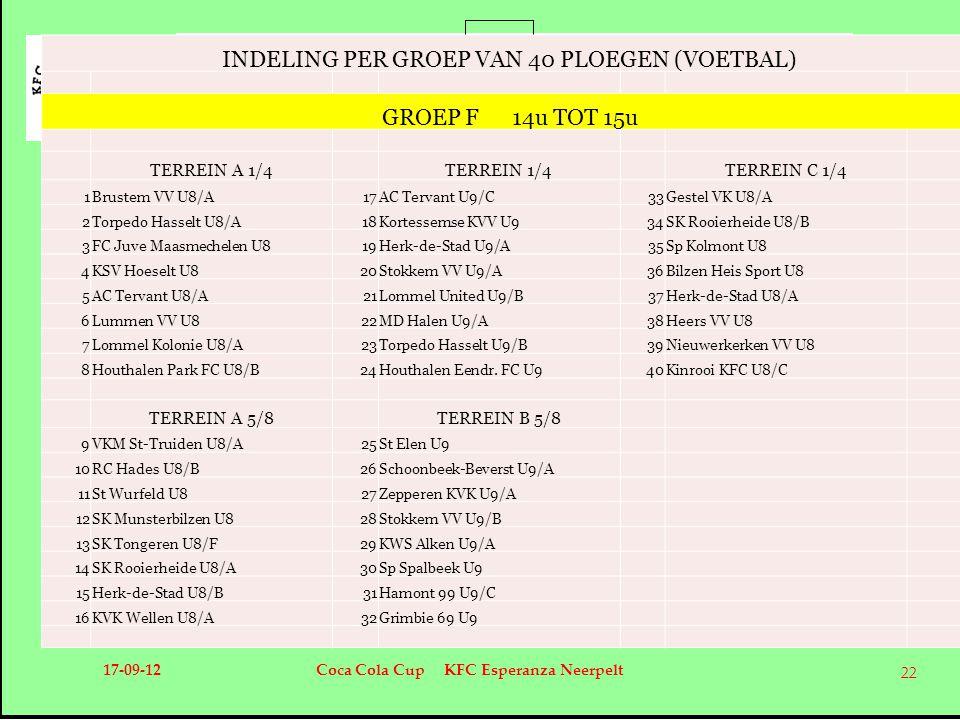 INDELING PER GROEP VAN 40 PLOEGEN (VOETBAL)