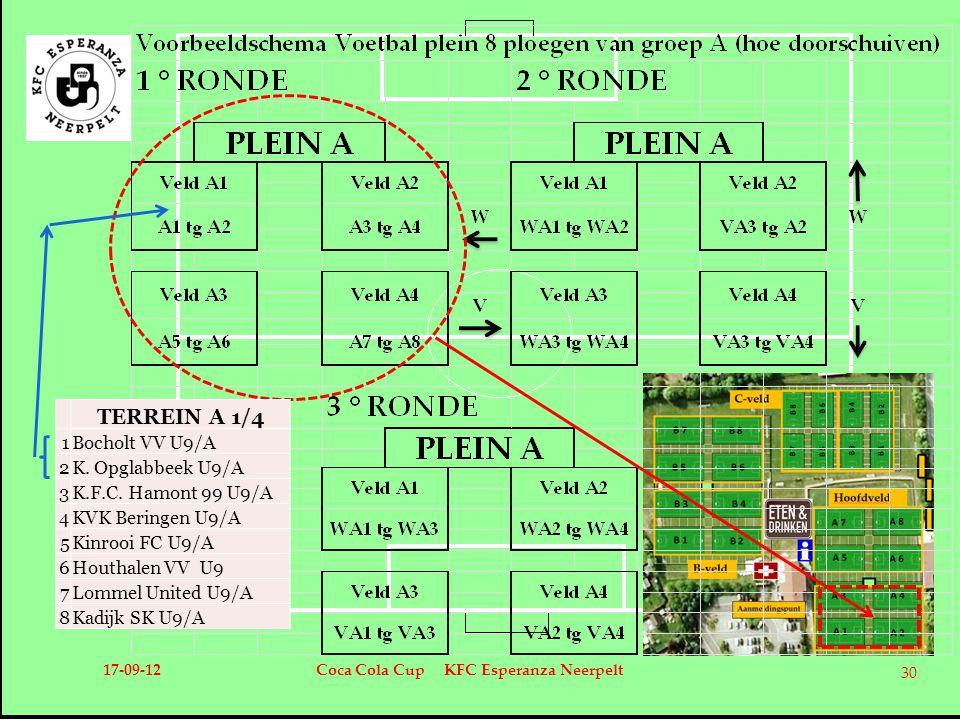 TERREIN A 1/4 1 Bocholt VV U9/A 2 K. Opglabbeek U9/A 3