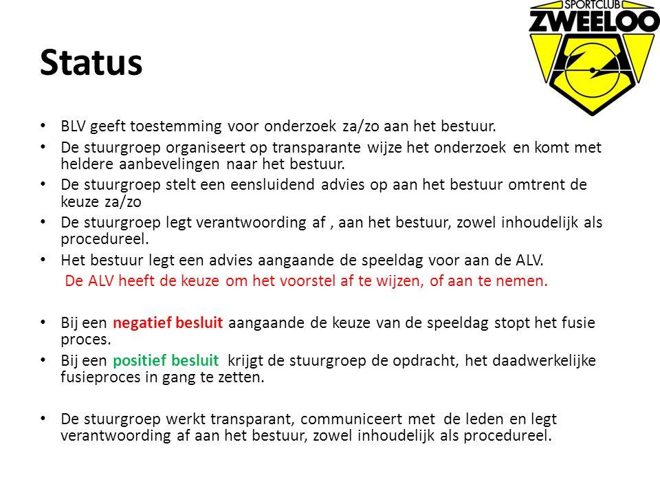 Status BLV geeft toestemming voor onderzoek za/zo aan het bestuur.