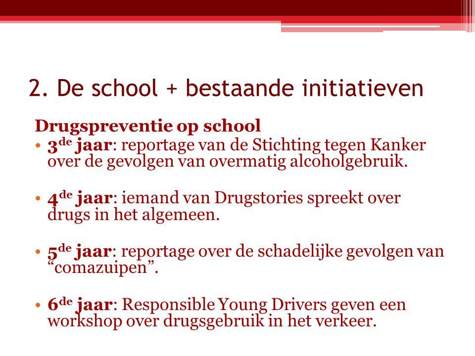 2. De school + bestaande initiatieven