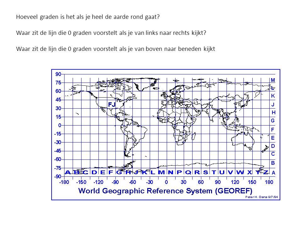 Hoeveel graden is het als je heel de aarde rond gaat