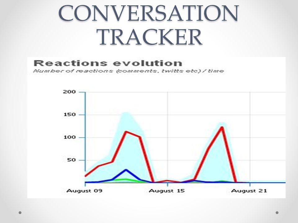 CONVERSATION TRACKER