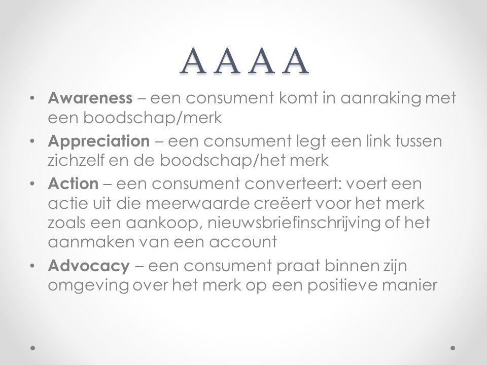A A A A Awareness – een consument komt in aanraking met een boodschap/merk.