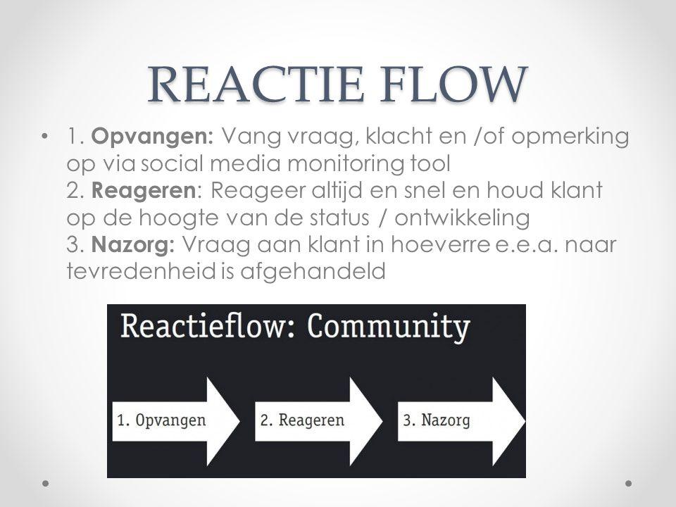 REACTIE FLOW