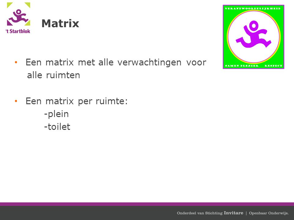 Matrix Een matrix met alle verwachtingen voor alle ruimten