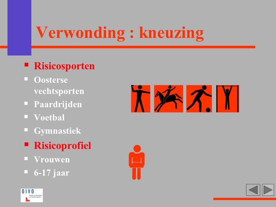 Verwonding : kneuzing Risicosporten Risicoprofiel