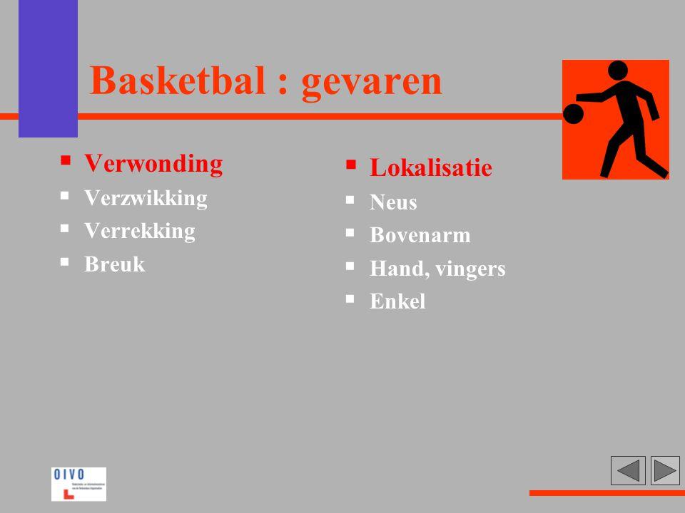 Basketbal : gevaren Verwonding Lokalisatie Verzwikking Neus Verrekking