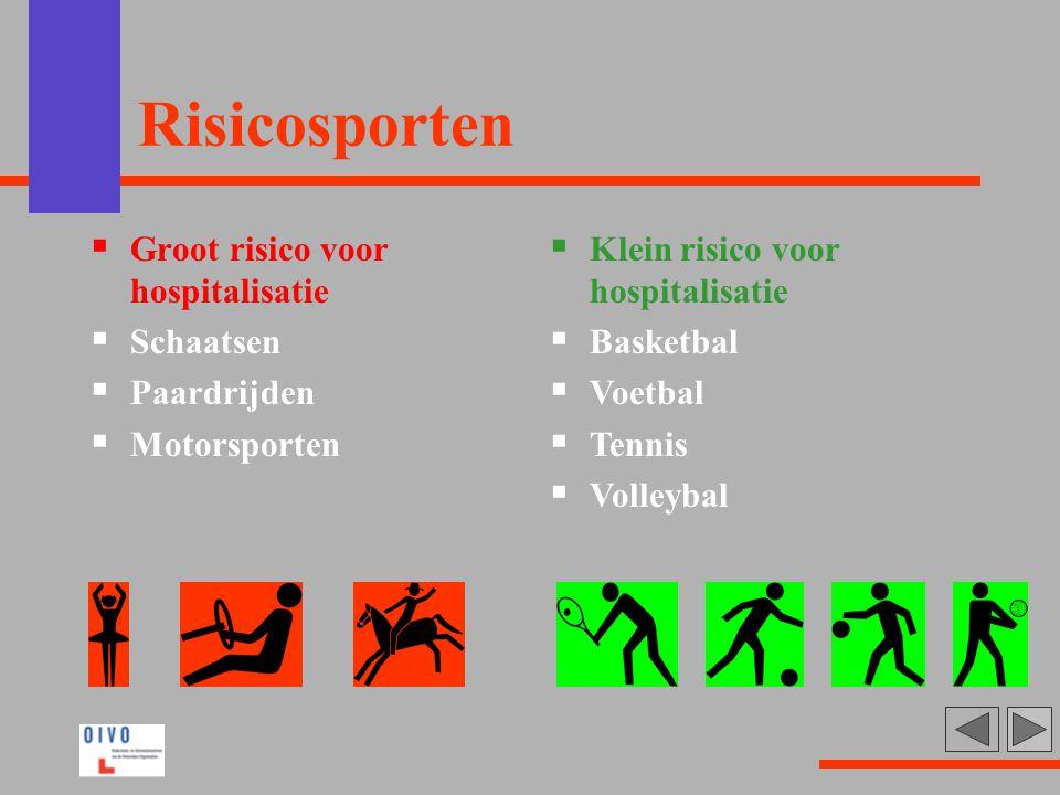 Risicosporten Groot risico voor hospitalisatie Schaatsen Paardrijden