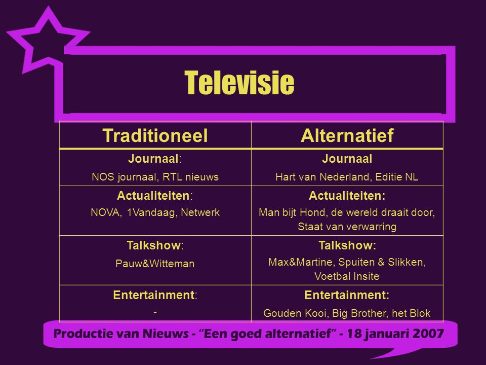 Televisie Traditioneel Alternatief Journaal: Journaal Actualiteiten: