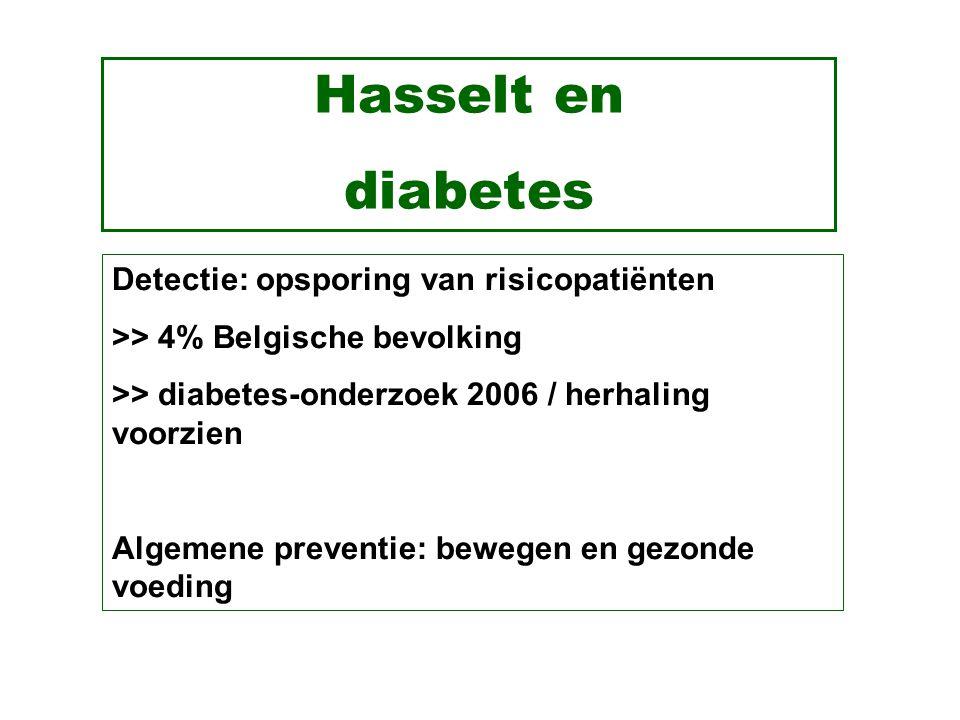 Hasselt en diabetes Detectie: opsporing van risicopatiënten