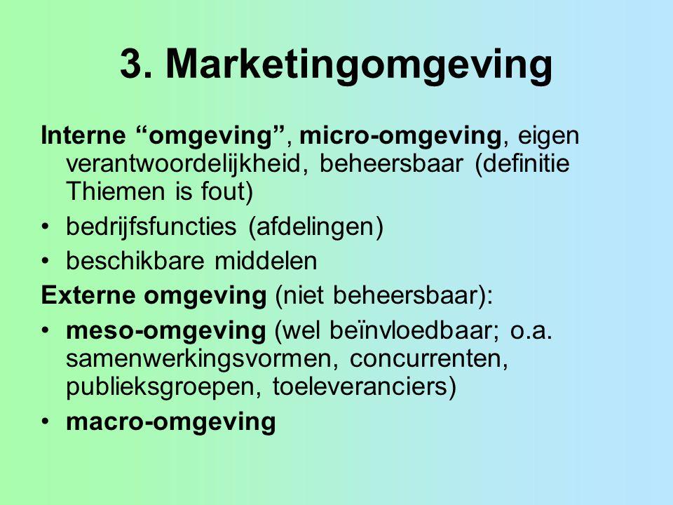 3. Marketingomgeving Interne omgeving , micro-omgeving, eigen verantwoordelijkheid, beheersbaar (definitie Thiemen is fout)