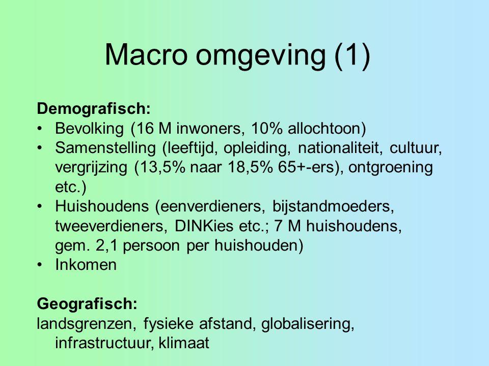 Macro omgeving (1) Demografisch: