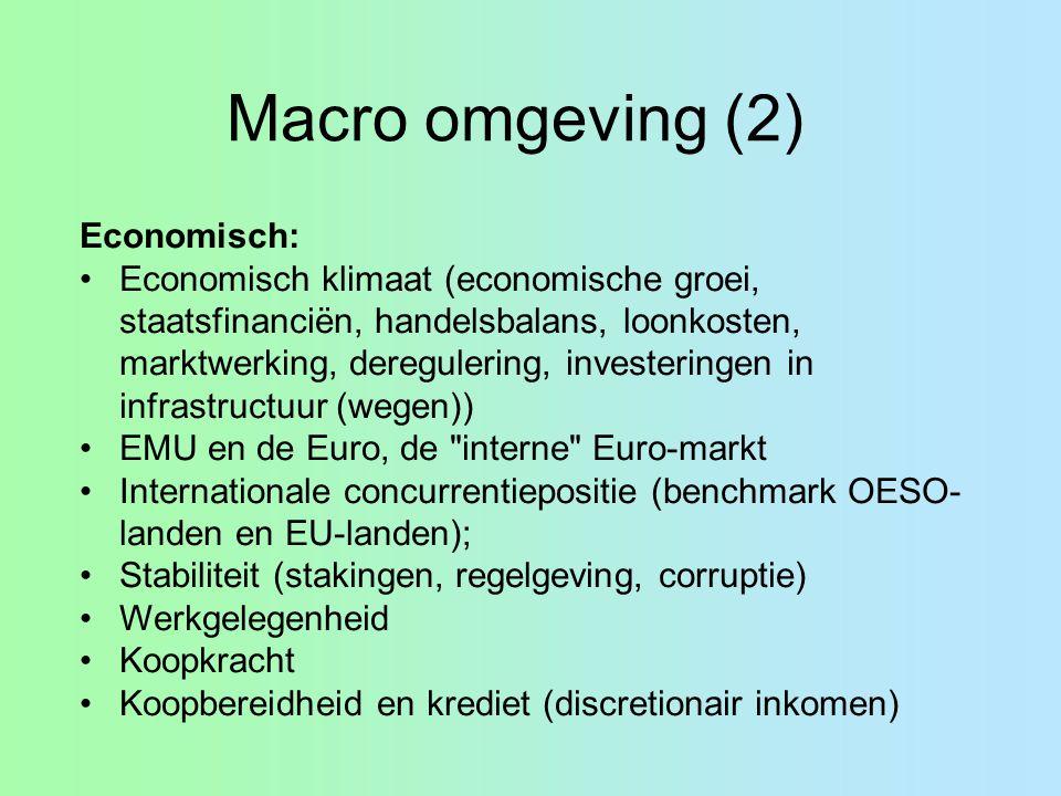 Macro omgeving (2) Economisch: