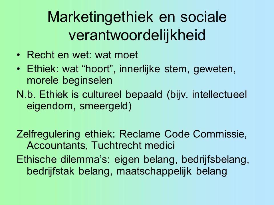 Marketingethiek en sociale verantwoordelijkheid