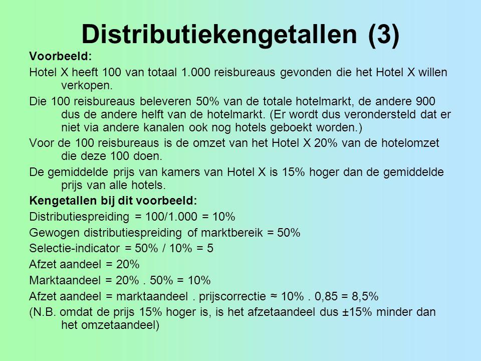 Distributiekengetallen (3)