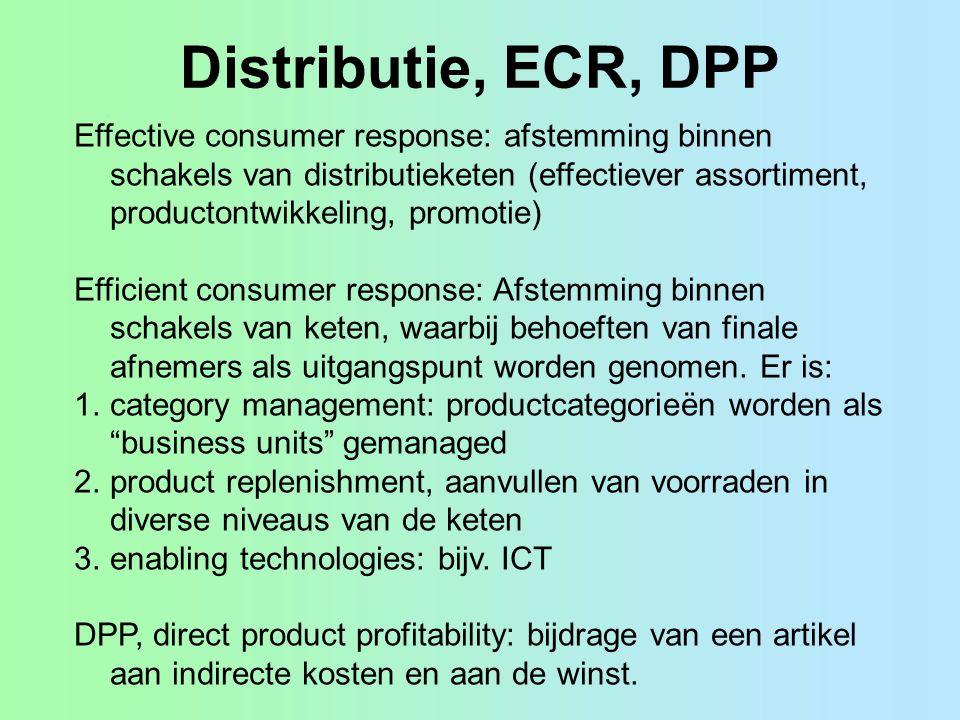 Distributie, ECR, DPP