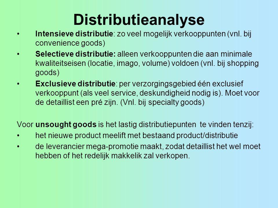 Distributieanalyse Intensieve distributie: zo veel mogelijk verkooppunten (vnl. bij convenience goods)