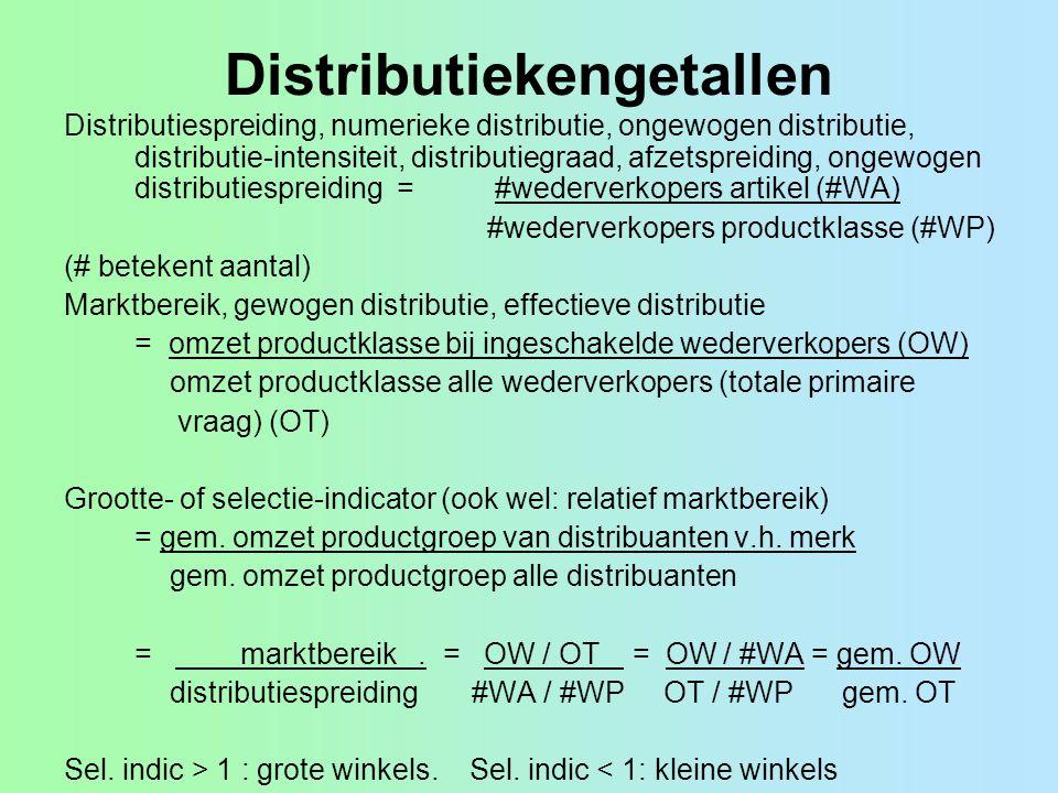 Distributiekengetallen
