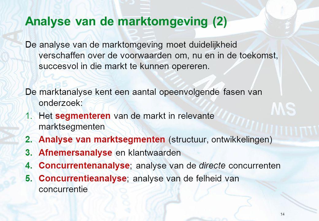 Analyse van de marktomgeving (2)