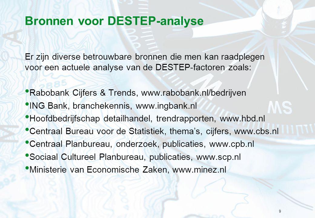 Bronnen voor DESTEP-analyse