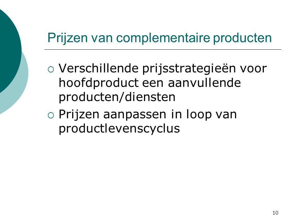 Prijzen van complementaire producten