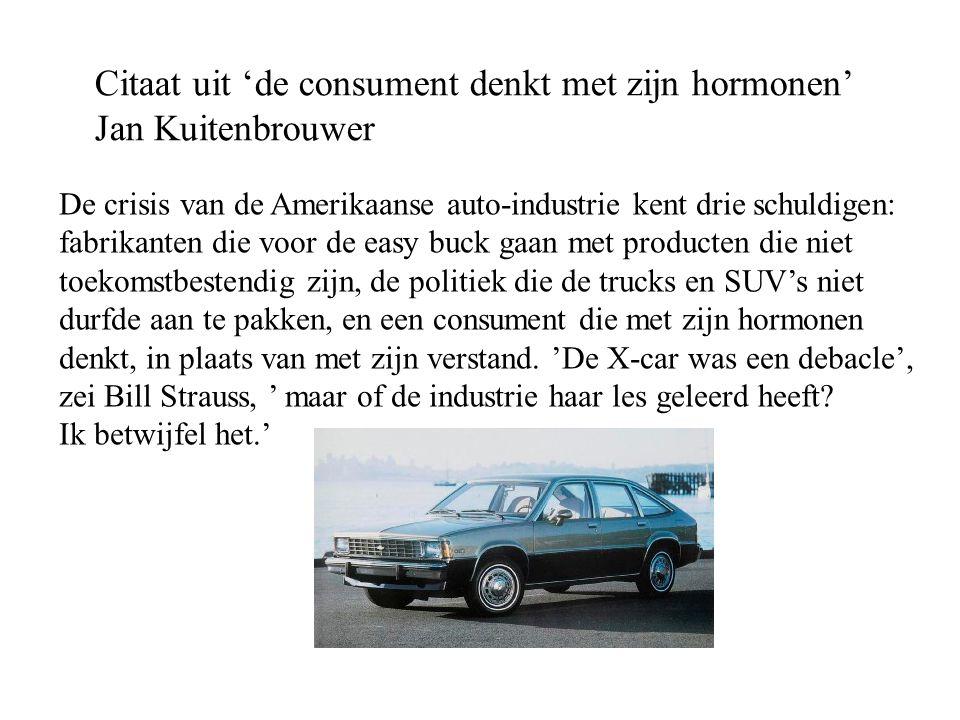 Citaat uit 'de consument denkt met zijn hormonen' Jan Kuitenbrouwer