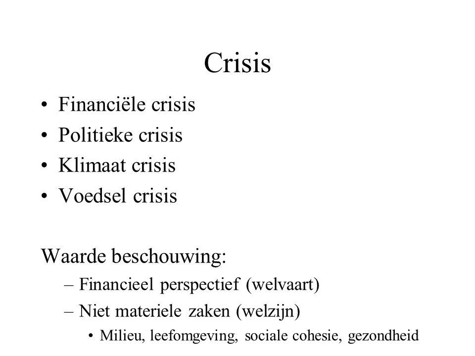 Crisis Financiële crisis Politieke crisis Klimaat crisis