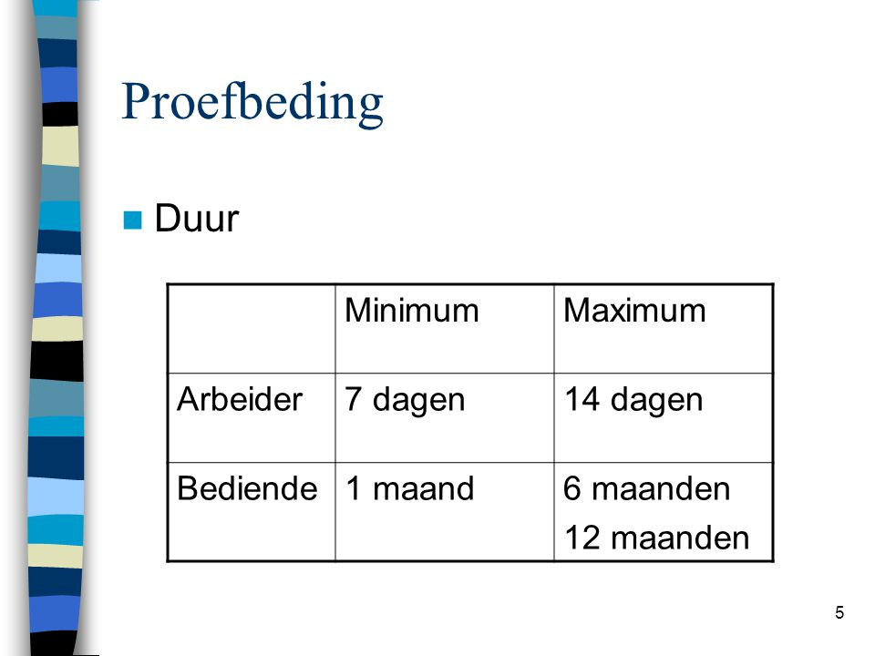 Proefbeding Duur Minimum Maximum Arbeider 7 dagen 14 dagen Bediende