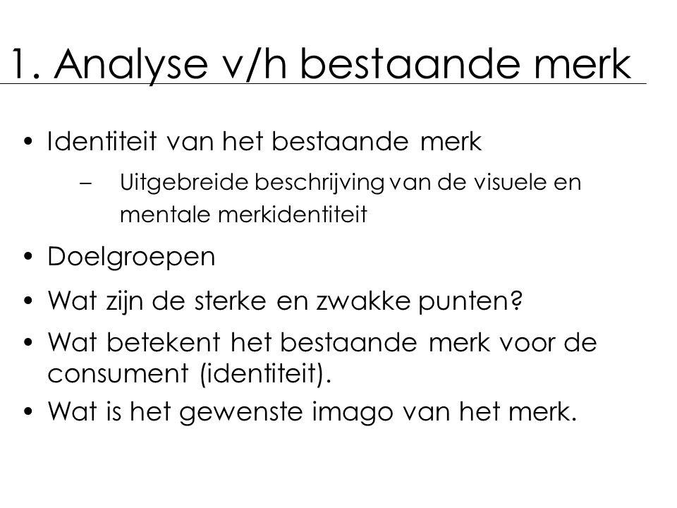 1. Analyse v/h bestaande merk