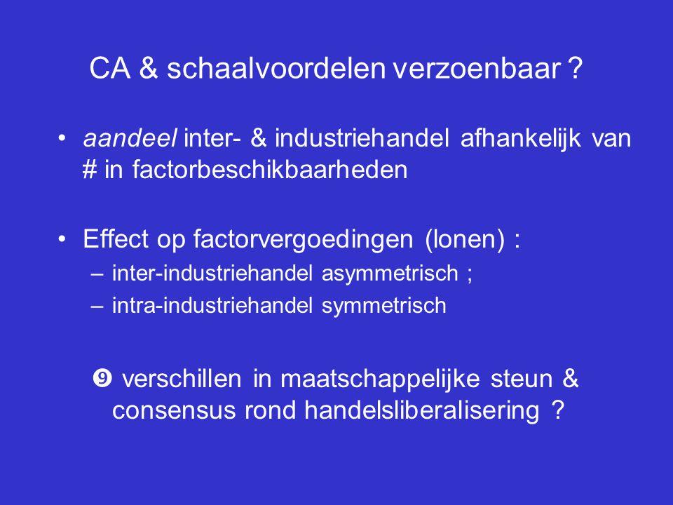 CA & schaalvoordelen verzoenbaar