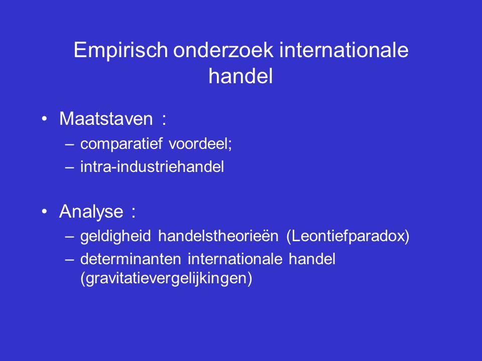 Empirisch onderzoek internationale handel