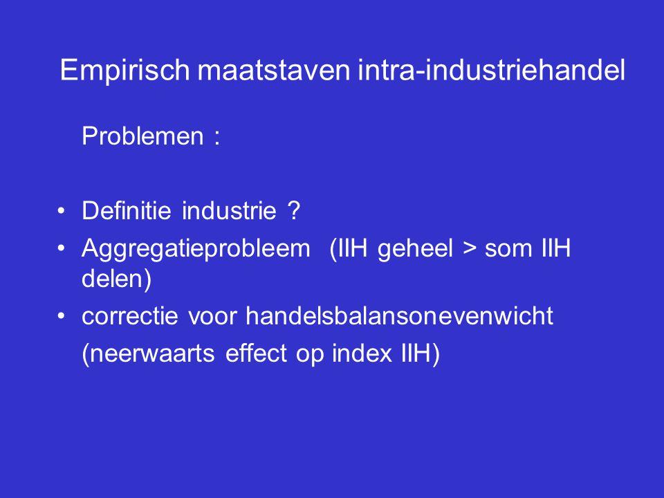 Empirisch maatstaven intra-industriehandel
