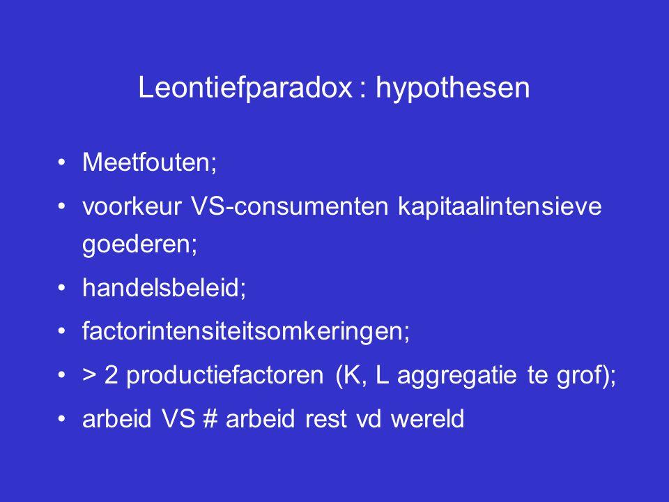 Leontiefparadox : hypothesen