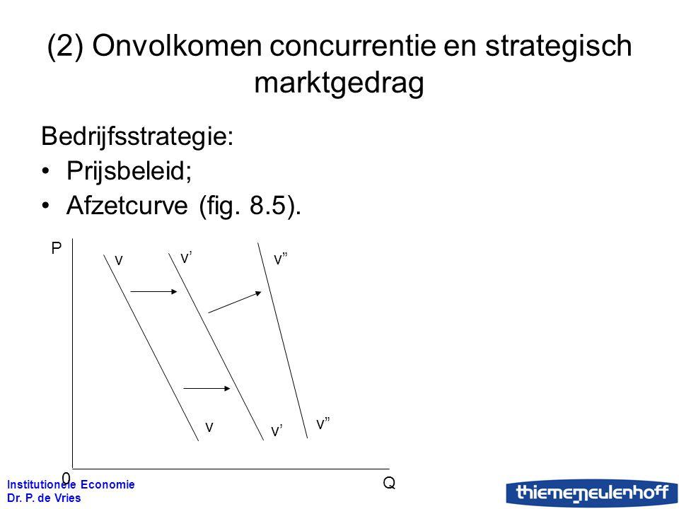 (2) Onvolkomen concurrentie en strategisch marktgedrag