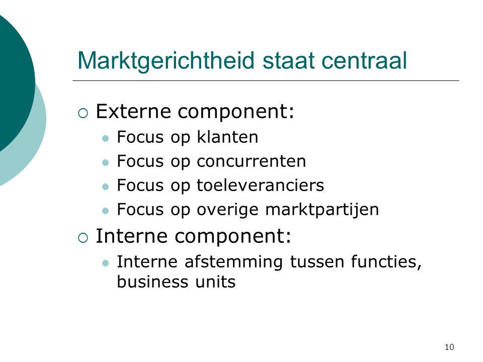 Marktgerichtheid staat centraal