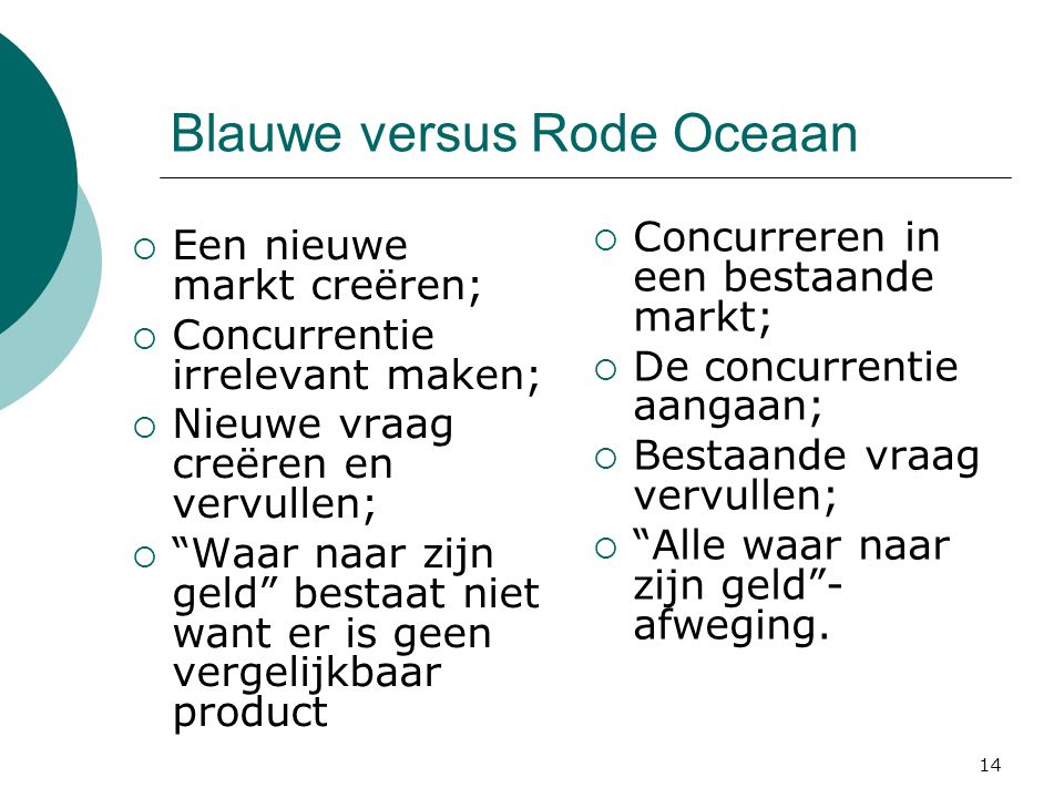 Blauwe versus Rode Oceaan