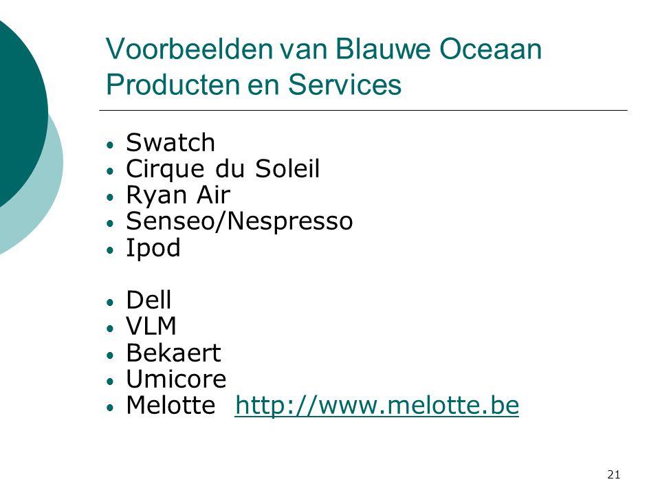 Voorbeelden van Blauwe Oceaan Producten en Services