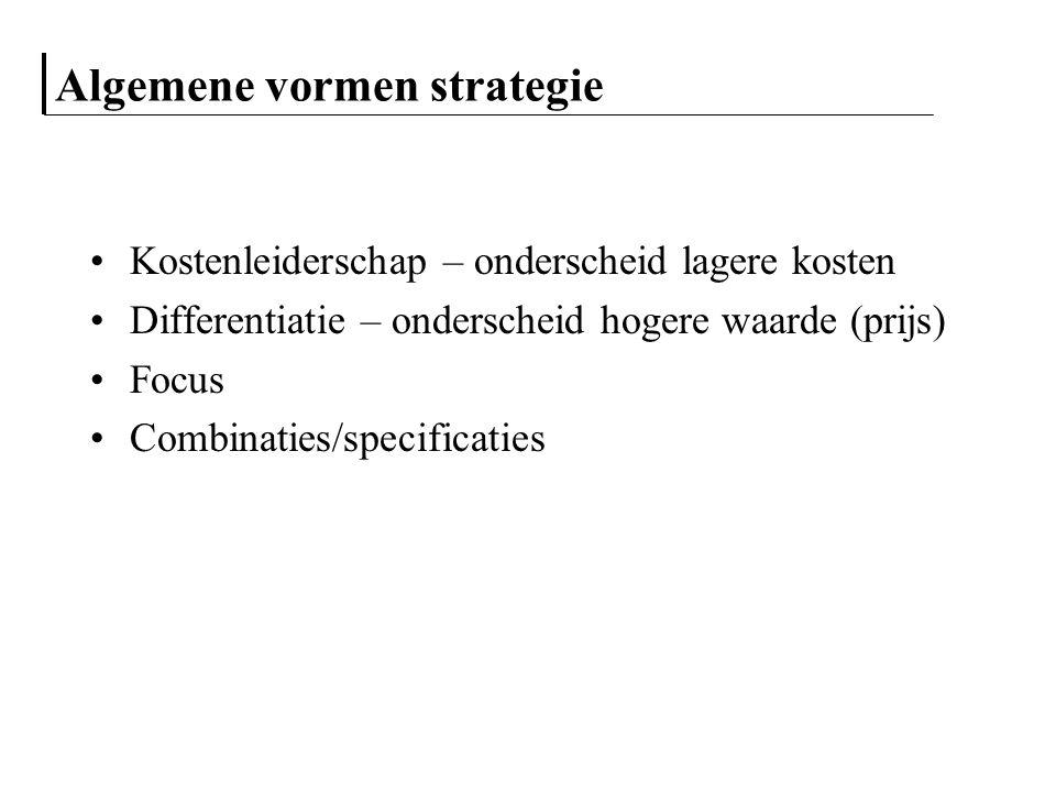 Algemene vormen strategie