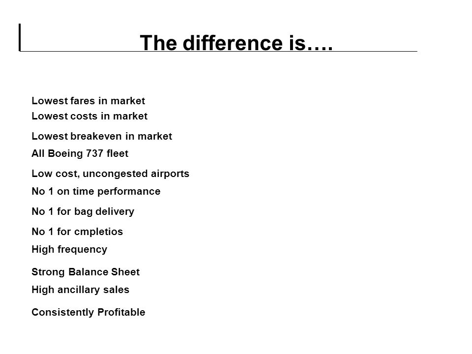 The difference is…. Lowest fares in market Lowest costs in market